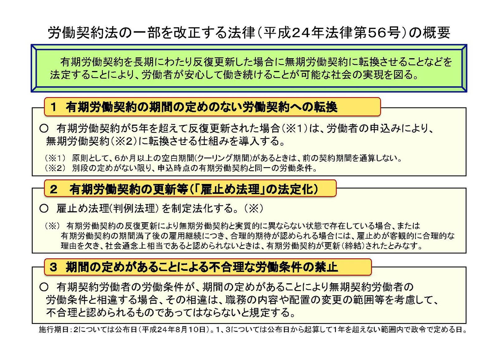 労働契約法の改正詳細① 「有期労働契約の期間の定めのない労働契約へ ...